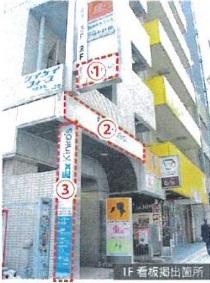 【渋谷駅 徒歩5分 宮益坂沿いの店舗物件 【飲食不可】】